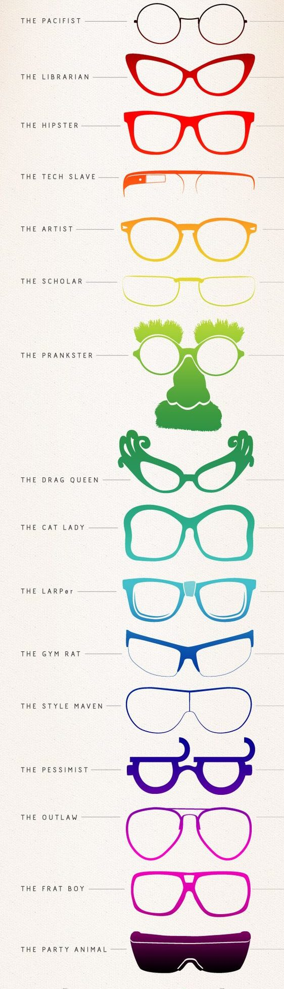 Eyeglasses Styles and Trends