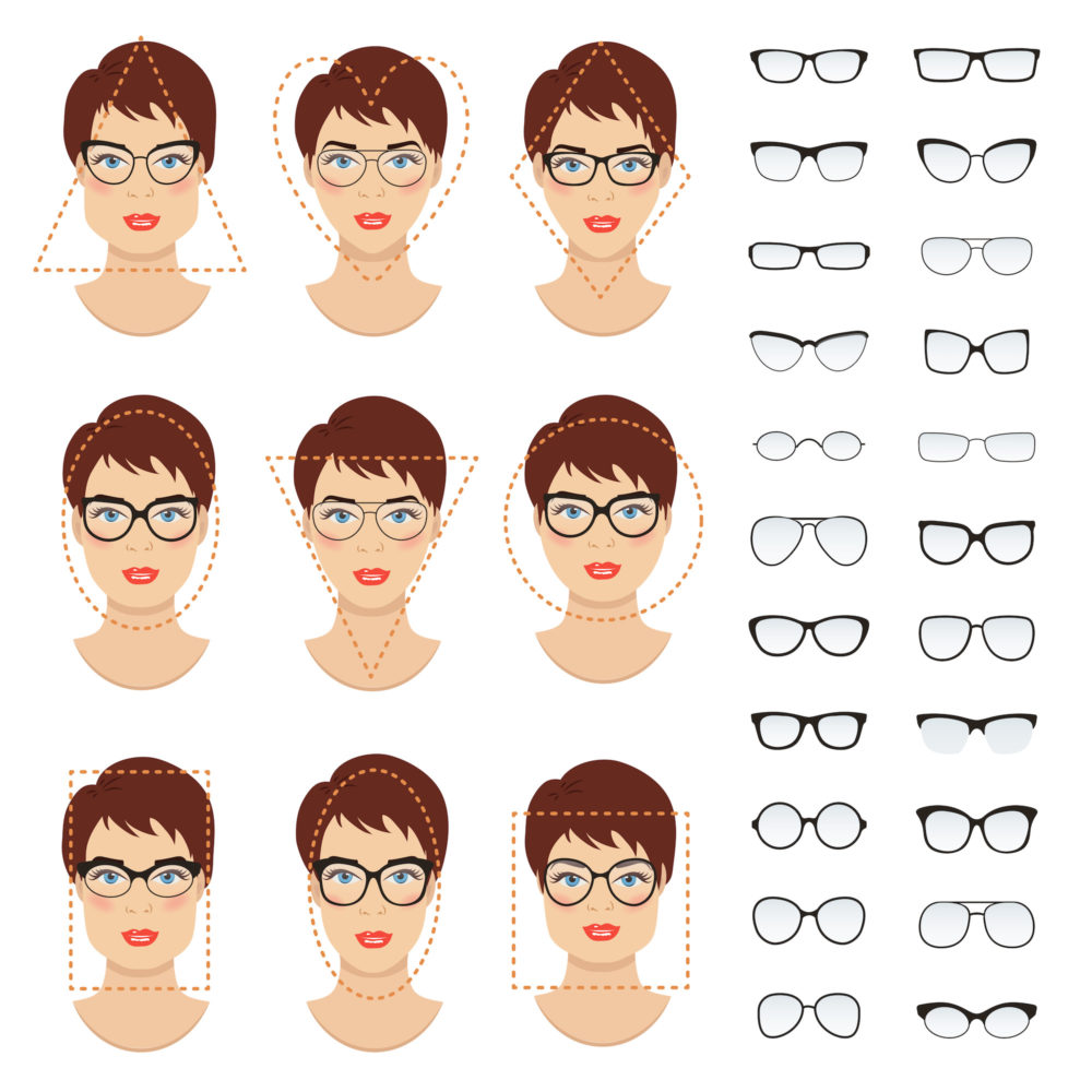 Face Shapes and Supporting Eyewear