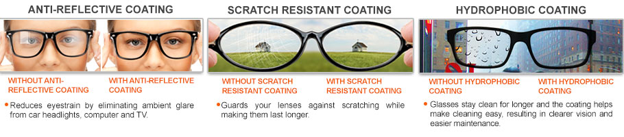 Eyeglass Lens Coatings