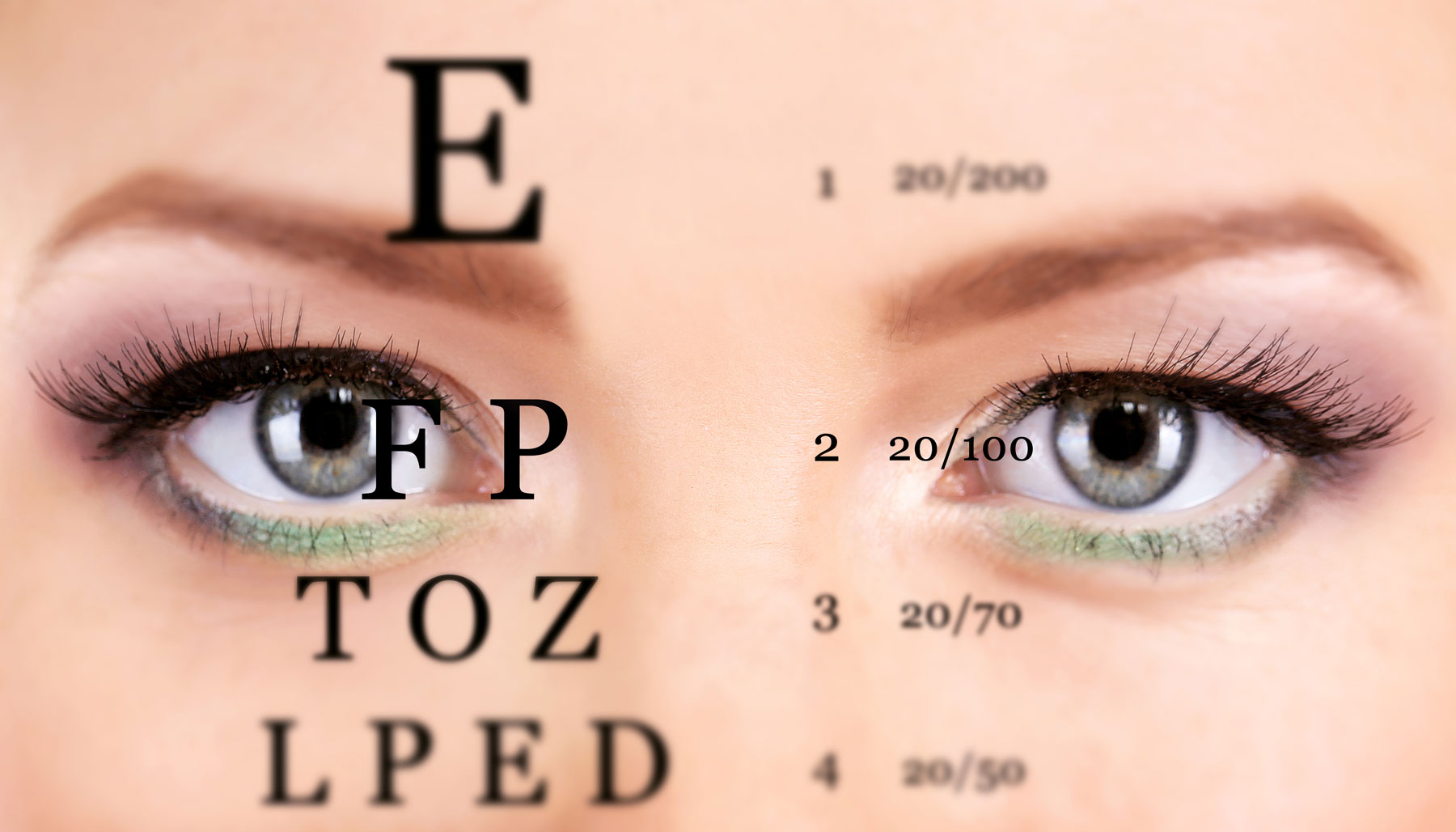Free Online Eye Test Chart By Coco Leni How It Works Coco Leni