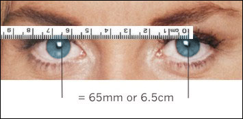 How to measure your pupillary distance (PD)